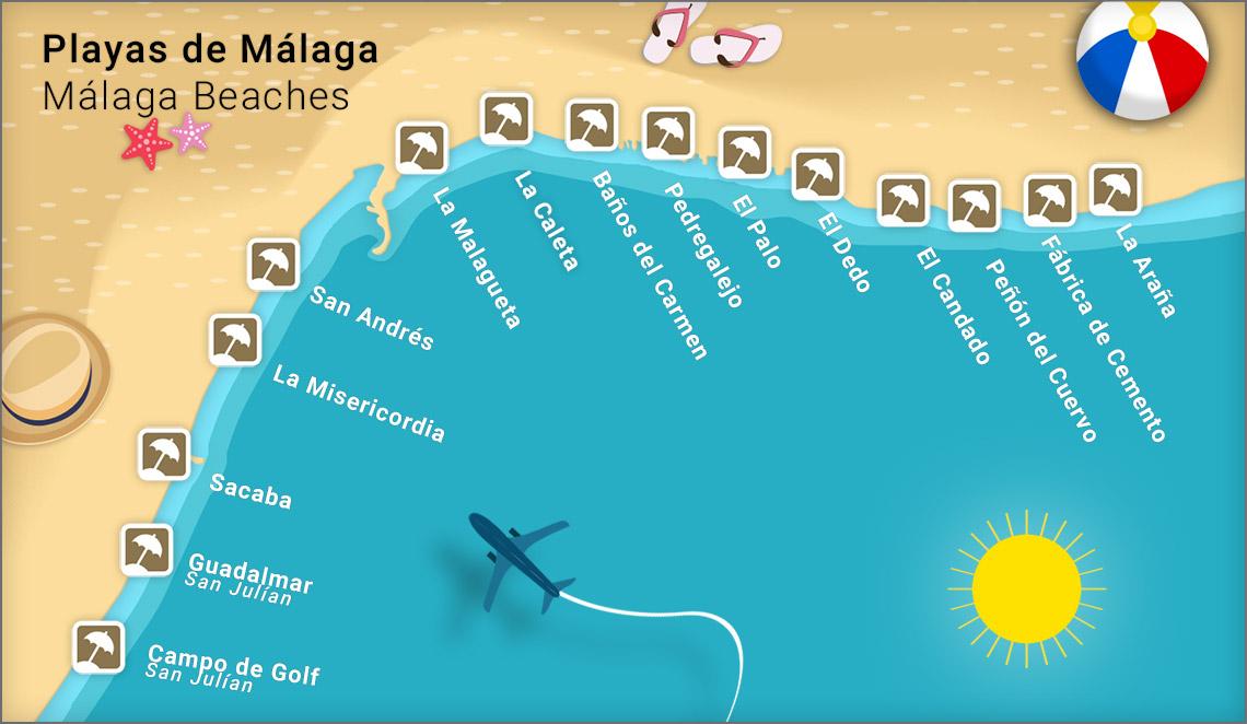 Resultado de imagen de playas malaga ciudad